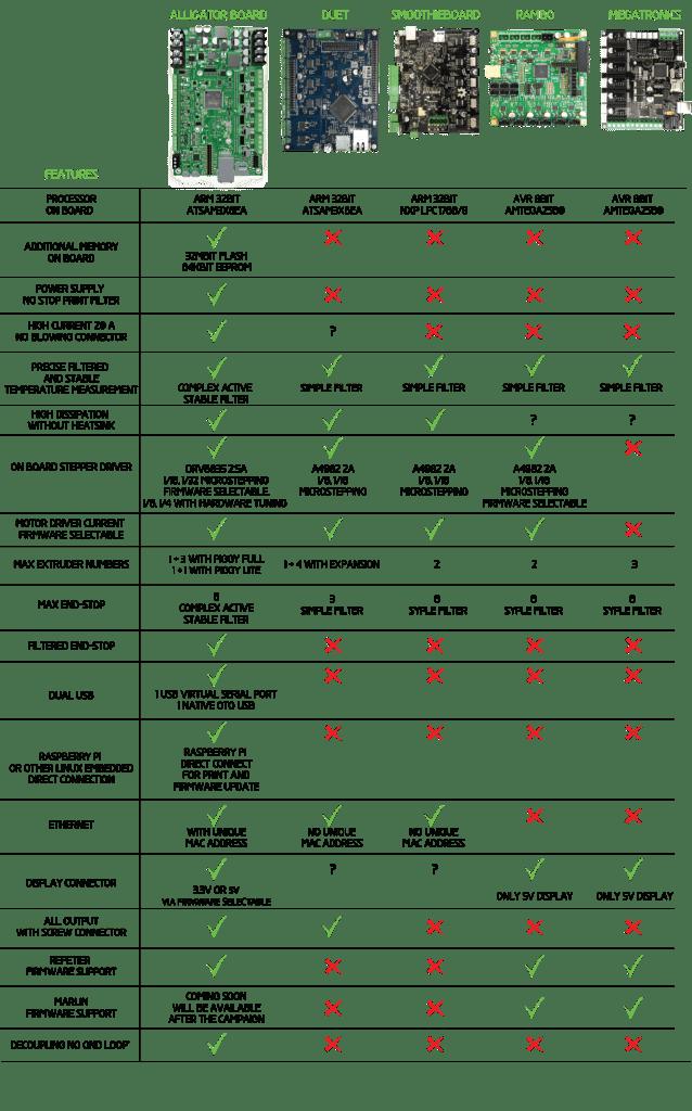 20150307083724-comparison_table