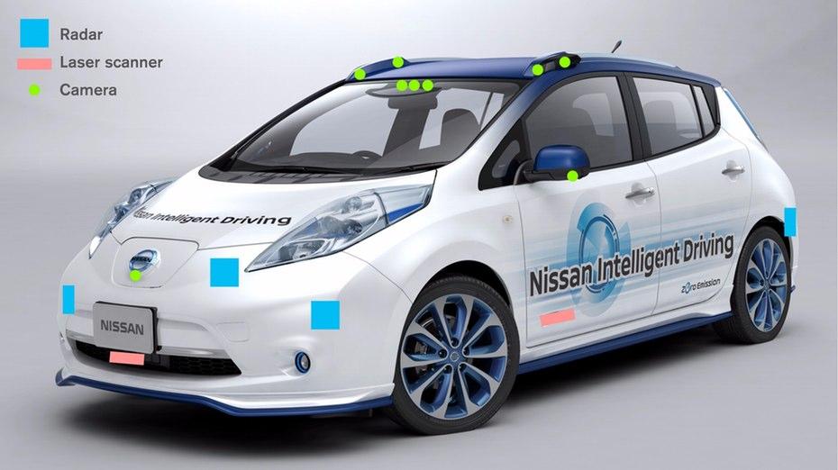 Nissan以電動車Leaf為基礎,裝載多種支援自動駕駛系統的科技。圖片來源Nissan官網截圖