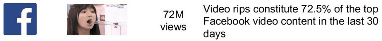 Facebook view