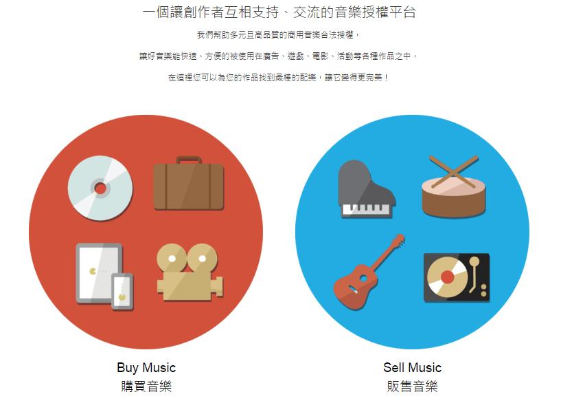 加點音樂是線上授權音樂平台(圖片來源:加點音樂網站截圖)