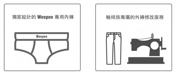 若募資達 50 萬,團隊將規劃提供專屬內褲與外褲修改(圖片來源:flyingV 募資案截圖)