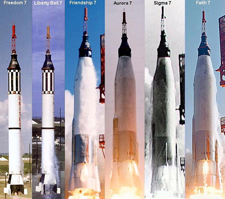 水星計畫六次成功完成載人飛行任務的太空船。從「自由 7 號(Freedom 7)」開始,每艘飛船都以 7 字尾命名,以象徵水星 7 人組的團隊精神。 圖片來源:Wikipedia