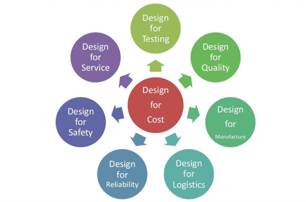 台灣製造業的下一步:大量客製的設計服務。圖片來源:Might Electronics。
