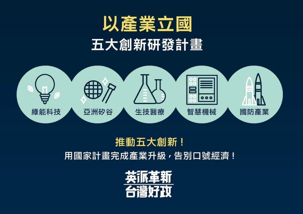 五大產業創新研發計畫。圖片來源:蔡英文臉書。