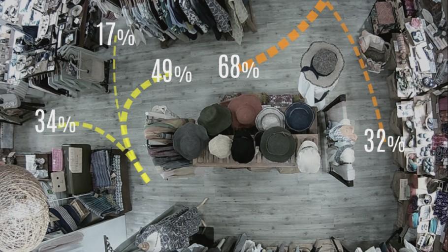 根據影像分析,推算出顧客移動軌跡。圖片來源:Sky REC 提供