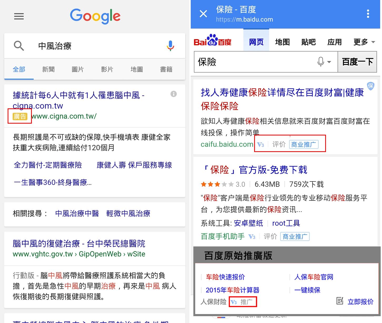 左側為 Google 醫療搜尋結果截圖。右側為百度改版的廣告搜尋結果。(因百度已將醫療類廣告下架,改以其它關鍵字示範)