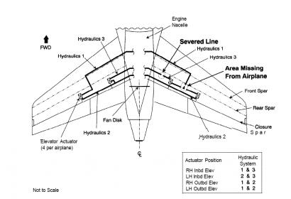 液壓系統構造圖。圖片來源:Wikipedia