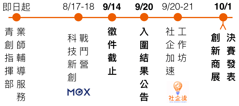 螢幕快照 2016-08-04 11.52.05