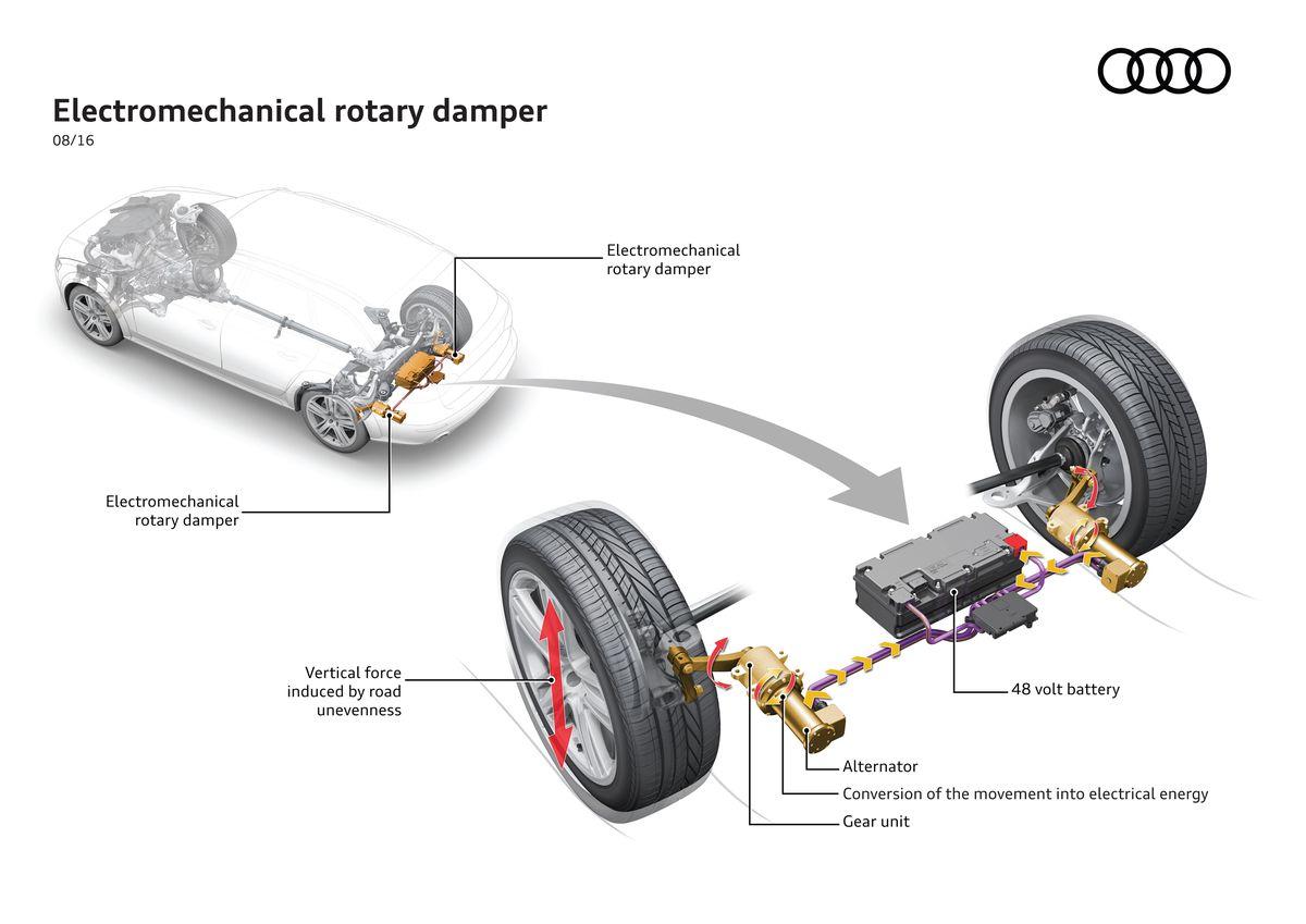 圖片來源:Audi