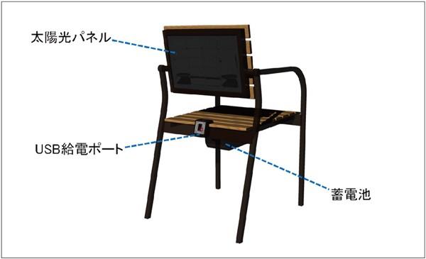 太阳能椅-晒太阳还可以兼手机充电!Sharp 推转换效率 30% 的太阳能椅
