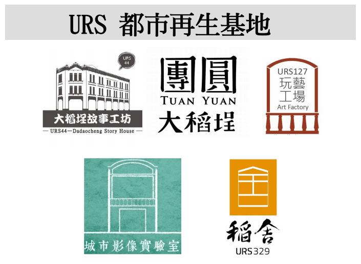 URS 都市再生基地(圖片取自呂大吉簡報)