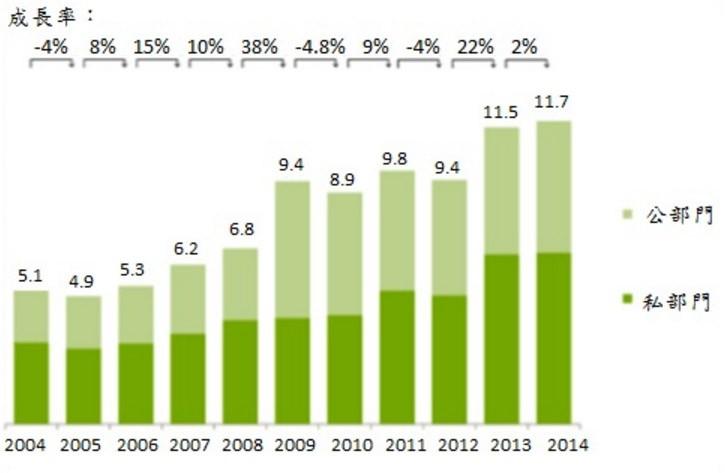 %e8%9e%a2%e5%b9%95%e6%88%aa%e5%9c%96-2017-01-06-16-18
