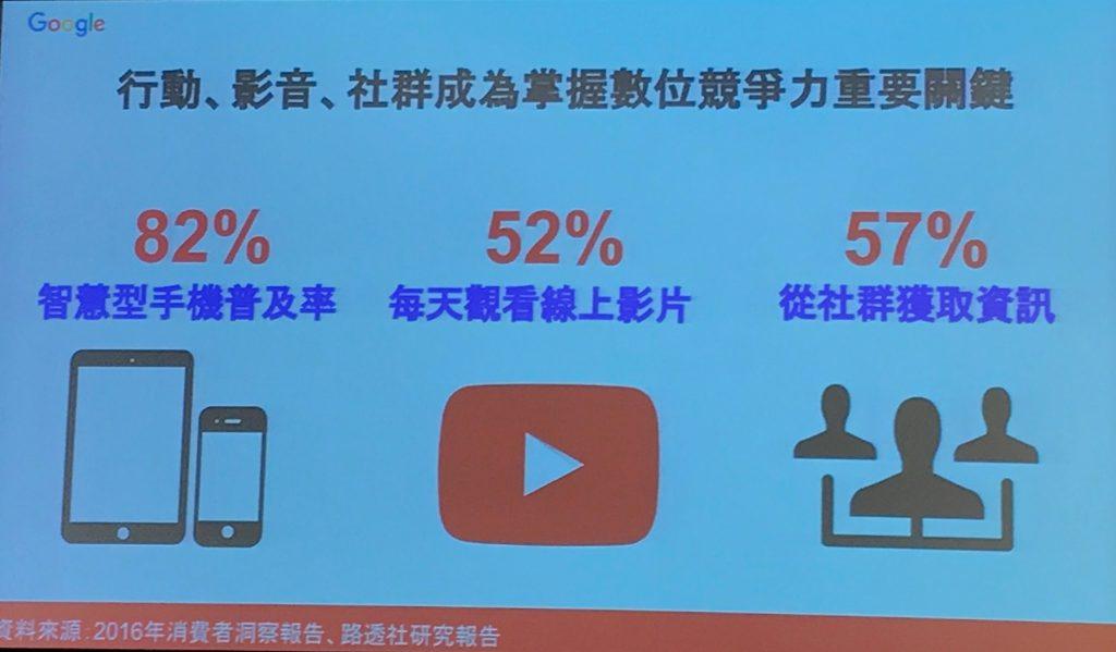 行動、影音、社群成為掌握數位競爭力重要關鍵。