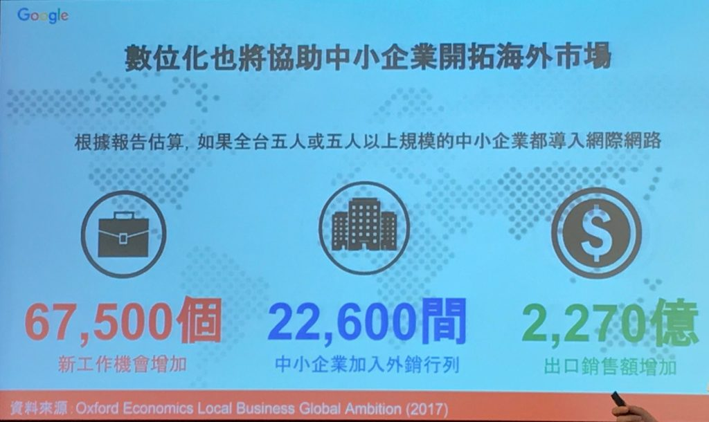 數位化也將協助中小企業開拓海外市場